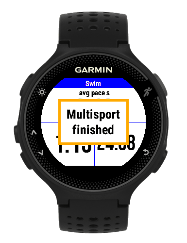 Wokout Genius - Multisport finished